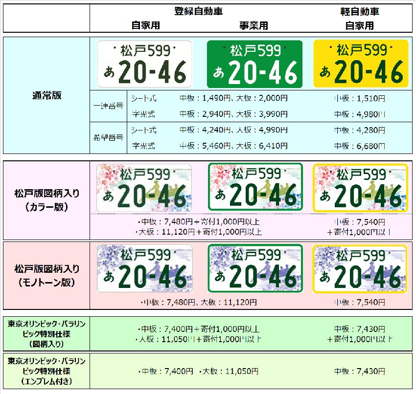 プレート 松戸 ナンバー 松戸市 ご当地ナンバープレートへの変更取付